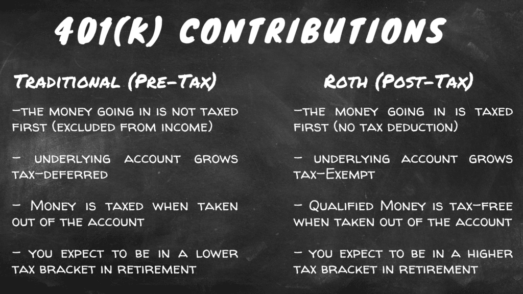 Traditional pre-tax 401(k) contributions versus post-tax Roth 401(k) contributions